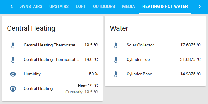 Heating and Hot Water sensors page