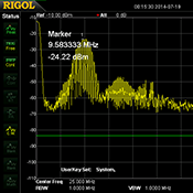 0 to 50 Mhz